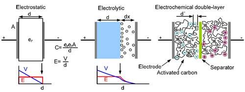 condensador-INT