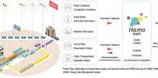 i-roadproduccion-INT