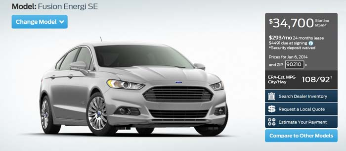 numeros ford-INT1