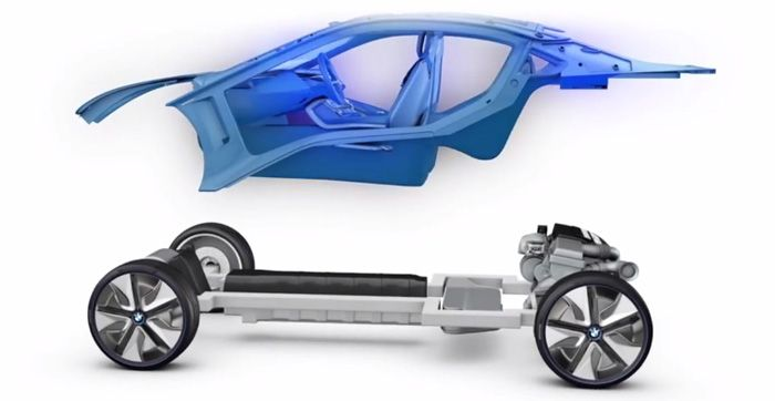 bmw i8 materiales