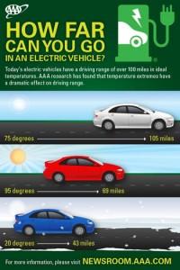 baterías temperatura aaa - 350