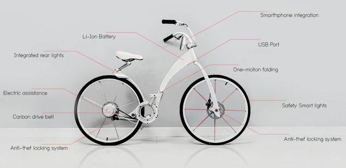 gi bike bicicleta eléctrica