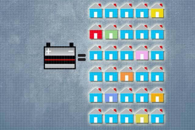 paneles solares plomo baterias perovskita - 700