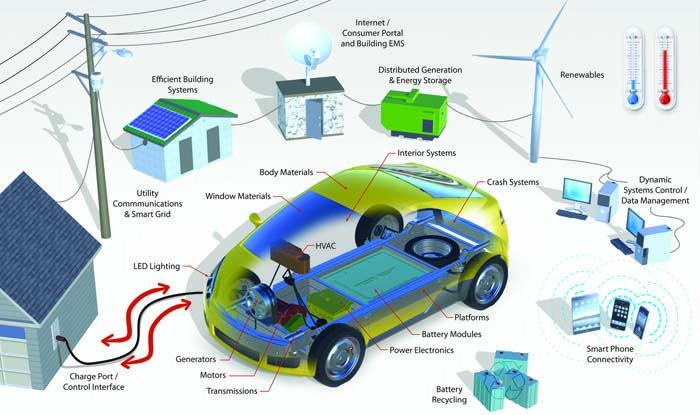 v2g_vehículo_eléctrico_honda_-_700