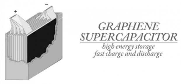 supercondesnadores grafeno - 700
