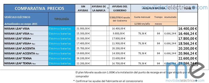 tabla de precios - 700