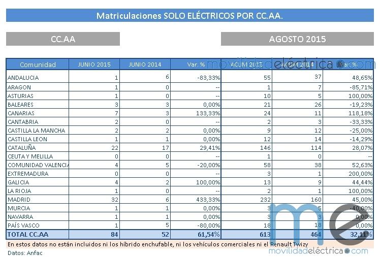 espana15-ca (Copiar)