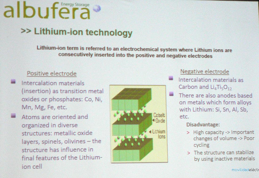 baterias de litio ion Albufera Energy Storage
