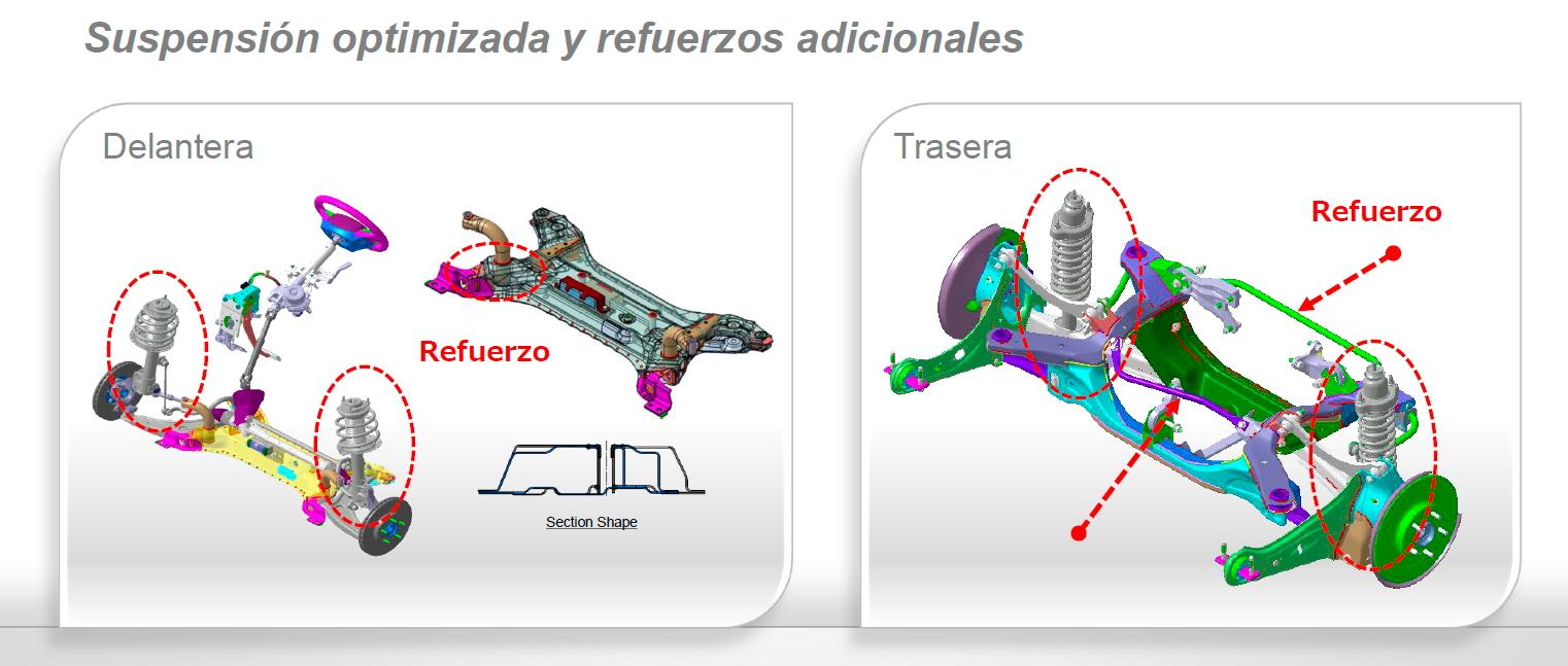 Suspensión optimizada y refuerzos adicionales en la carrocería