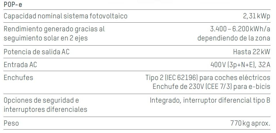 Características del Smartflower POP-e