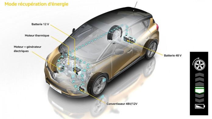 Hybrid Assist en en nuevo Renault Mégane Scénic