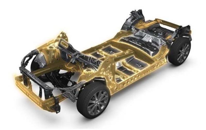 Plataforma global de Subaru