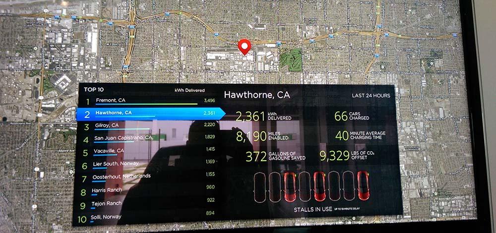 Monitorización de los supercargadores de Tesla