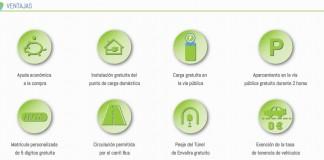 Ventajas del Plan Engega 2016 de Andorra