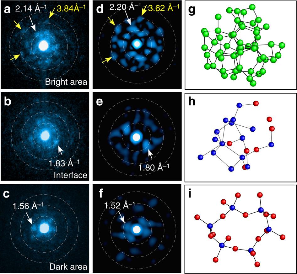 Simulación de la estructura del SioO