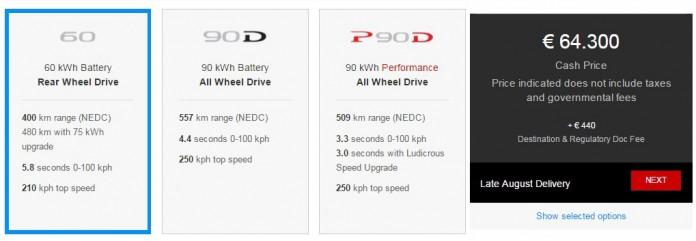 Versiones del Model S