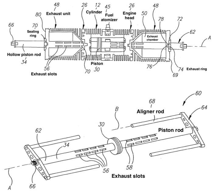 Esquema interior del motor lineal de pistón libre extensor de rango