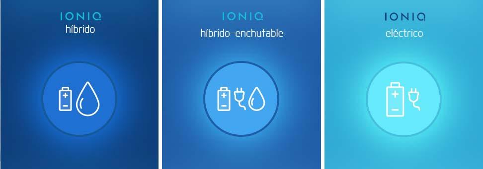 Versiones del Hyundai Ioniq