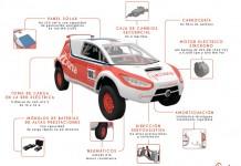 Acciona estará en Dakar 2017 con su vehículo 100% eléctrico