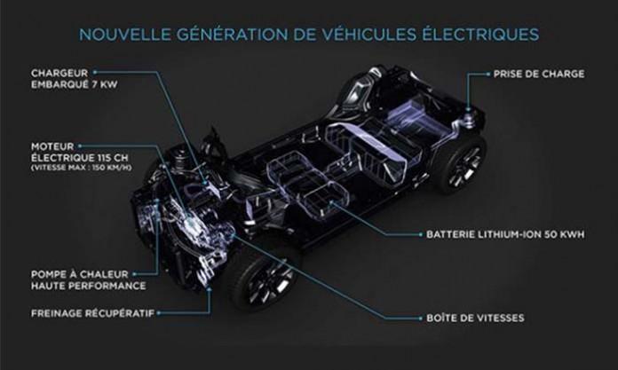 DS lanzará su primer coche eléctrico en 2019. Esquema mecánico