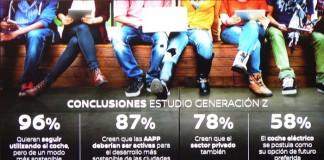 Conclusiones de la Estudio sobre la Generación Z