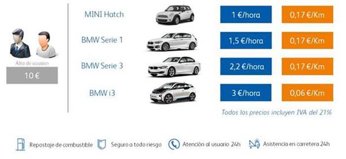 Tarifas de AlphaCity el servicio de coche compartido para las empresas de Parque de Bizkaia