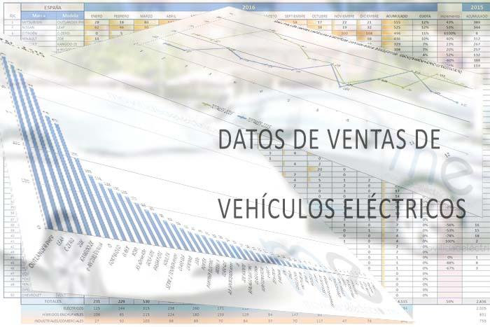 Datos-de-ventas-de-veh%c3%adculos-el%c3%a9ctricos
