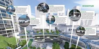 Schaeffler presenta su apuesta por la movilidad eléctrica en el CES de Las Vegas