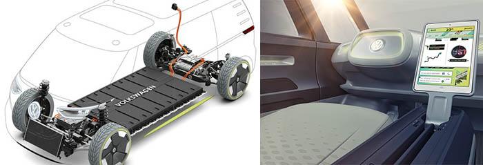 Volkswagen I.D. BUZZ Concept. Mecánica e interior