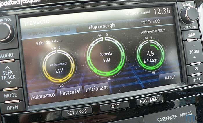 Indicadores de consumos del Mitsubishi Outlander PHEV. Se echa de menos el indicador de conusmo eléctrico instantáneo