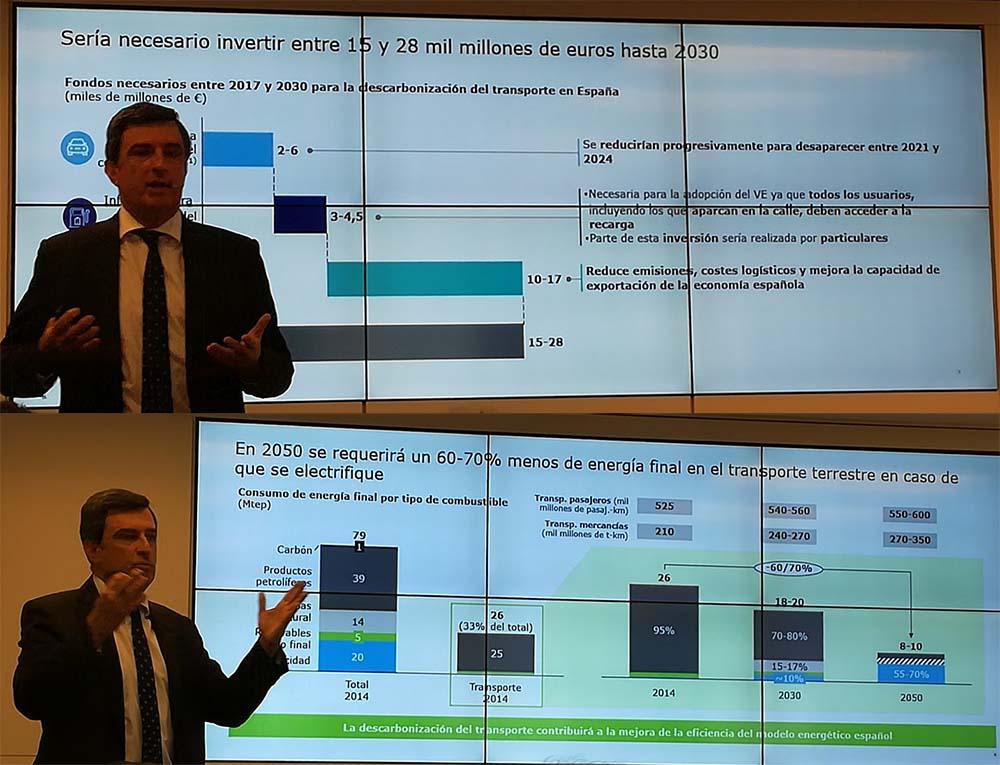 Presentación del informe Un modelo de transporte descarbonizado para España en 2050 de Monitor Deloitte