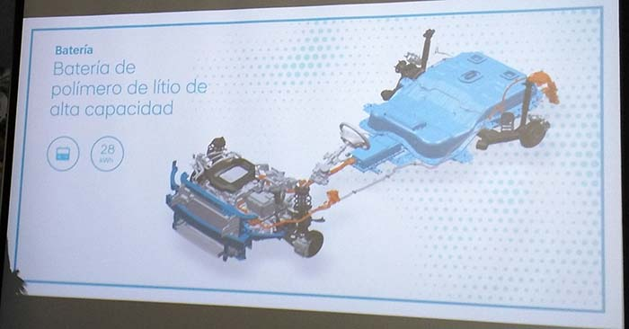Configuración del Hyundai Ioniq eléctrico