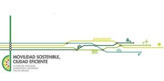 III Foro de Movilidad Alternativa y Seguridad Vial de Málaga