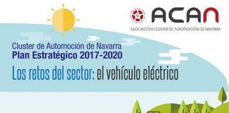 Cuatro millones en proyectos para el coche eléctrico en Navarra