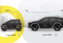 CHJ Automotive, un SEV y un SUV que pueden llegar a Europa