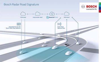 'radar road signature' de Bosch
