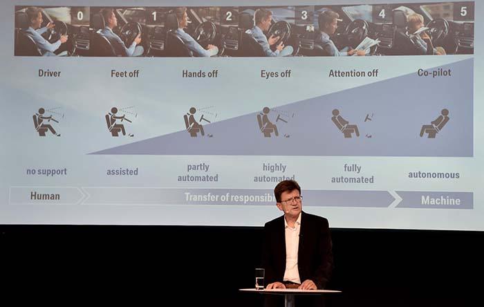 Klaus Froehlich Miembro del Consejo de Administración de BMW