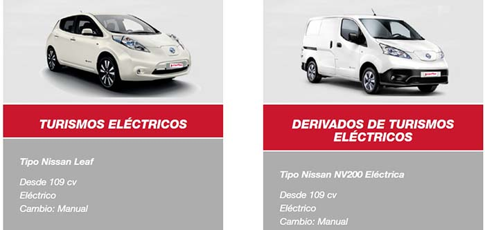 Oferta de vehículos eléctricos de CarFlex la división de renting flexible de ALD