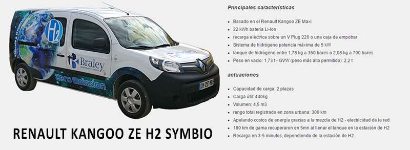 Renault Kangoo ZE H2 de Symbio
