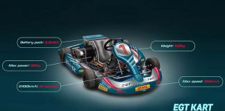 Electric GT Karting Championship