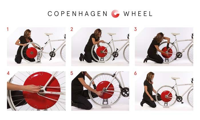 copnehagen-COMO