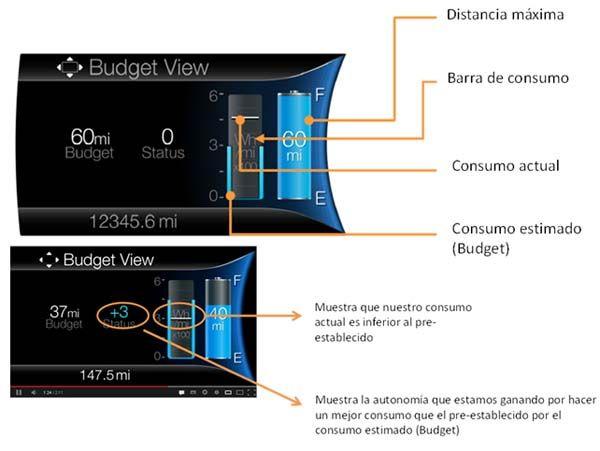 focuseleccespaa-budget