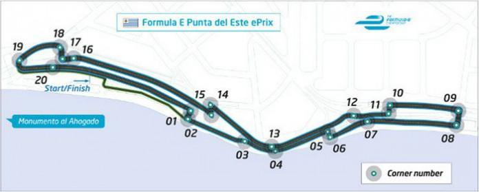 Fórmula E punta del este