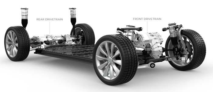 Tesla fabricará motores en la Gigafactoría de Nevada