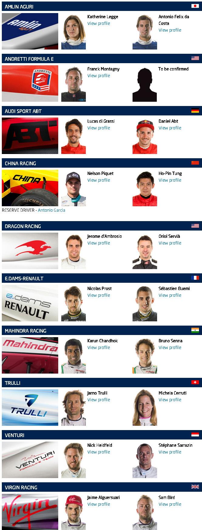 fórmula pilotos-700