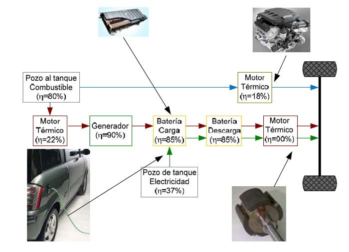 eficiencia_motor_eléctrico_-_700