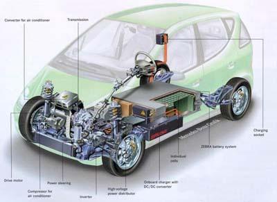 Warrantywise garantia vehiculoe electricos - 350