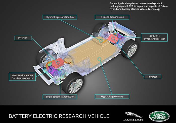 jaguar land rover concept_e BEV electrico