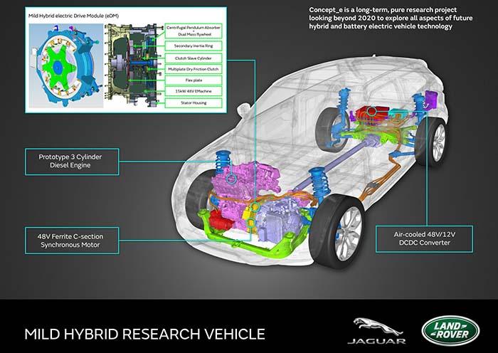 jaguar land rover concept_e MHEV hibrido