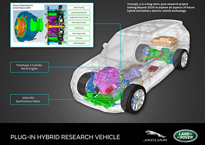 jaguar land rover concept_e PHEV hibrido enchufable
